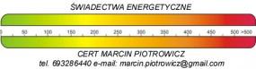 Świadectwo Energetyczne - Certyfikat Energetyczny
