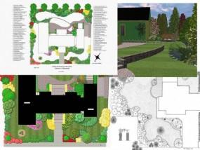 Projektowanie ogrodów i terenów zieleni.