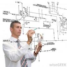 Doradztwo elektrotechniczne