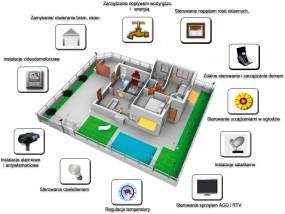 projektowanie i montaż inteligentnego systemu sterowania