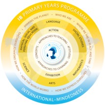 Międzynarodowa Szkoła Podstawowa
