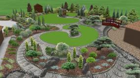 Planowanie ogrodów