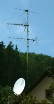 Anteny naziemne i satelitarne