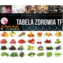 Produkty dla zdrowia - suplementy, żywność, urządzenia