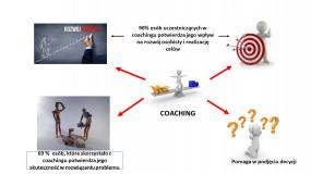 sesje coachingowe